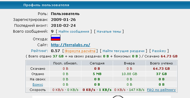 рейтинг пользователя на rutracker.org