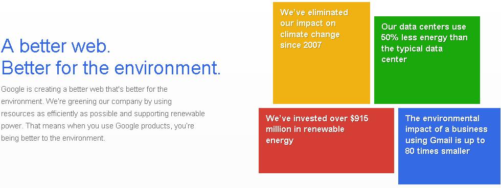 Веб-сайт Google Green