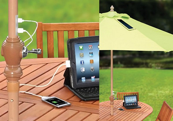 Device-Charging Market Umbrella