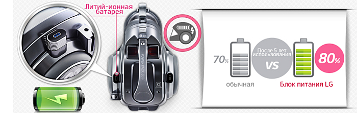 LG CordZero VK89000HQ