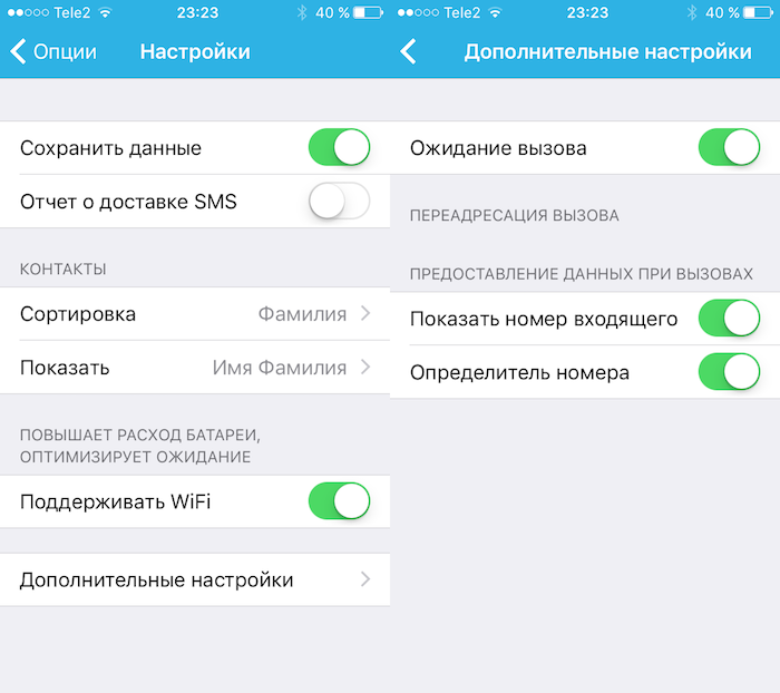 Tele2 «Wi-Fi звонки»