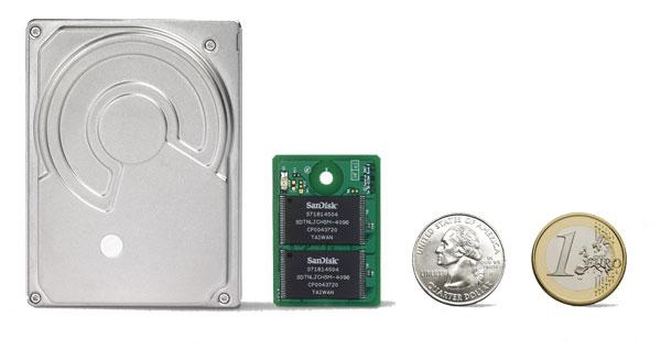 SSD сравнение размеров