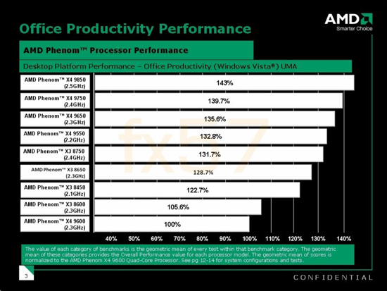 a comparison of amd and intel processors How to compare amd with intel while branded, prebuilt computers and laptops tend to be intel-based, amd processors are commonly found in budget models.