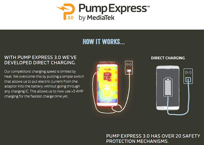 MediaTek-Pump-Express-3.0