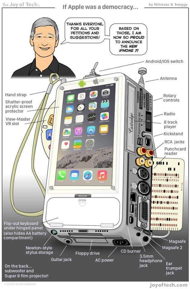 iPhone 7 в мечтах андроидофилов
