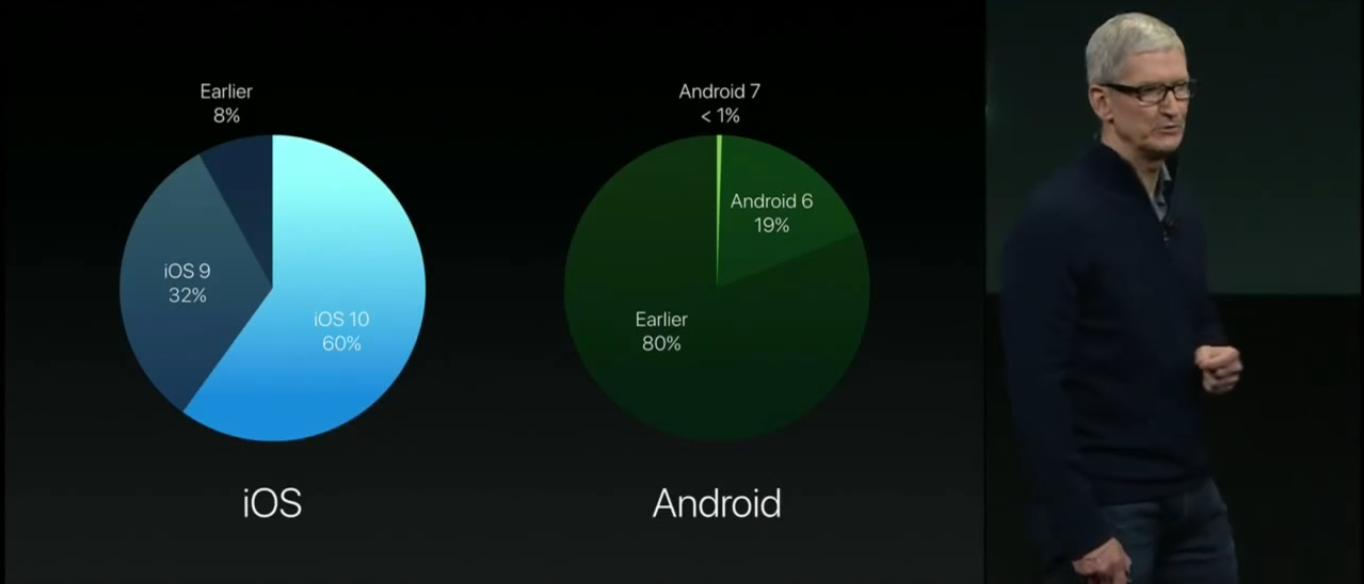 Apple против Microsoft